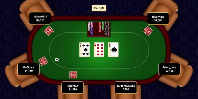The Best Limits For The Perfect Online Poker Games Julie S Cuban
